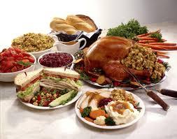 thanksgiving weight